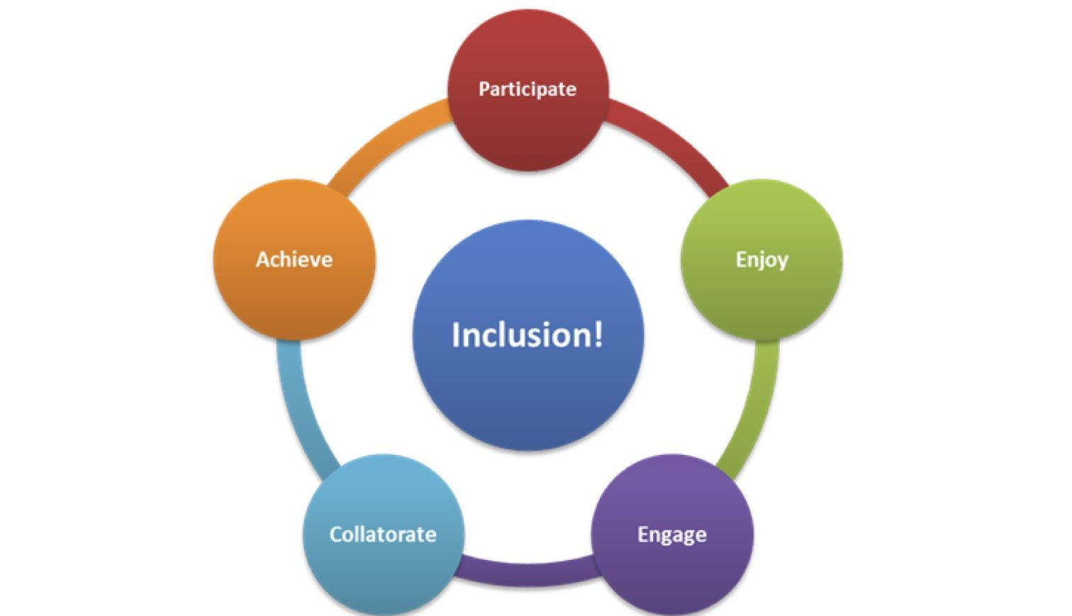 Introduction to Inclusive Teaching Through Case Studies